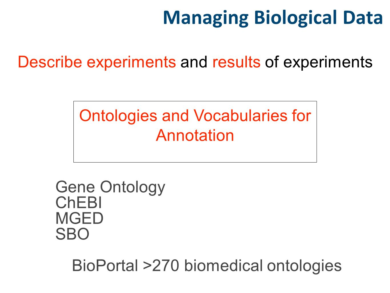 Describe experiments and results of experiments Ontologies and Vocabularies for Annotation Managing Biological Data Gene Ontology ChEBI MGED SBO BioPo