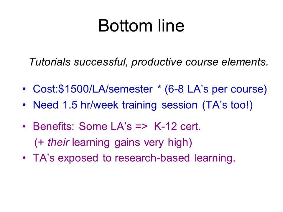 Bottom line Tutorials successful, productive course elements.