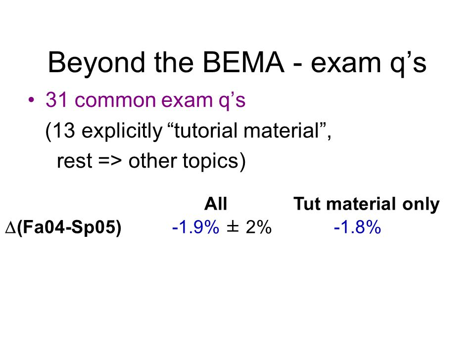"Beyond the BEMA - exam q's 31 common exam q's (13 explicitly ""tutorial material"", rest => other topics) All Tut material only  (Fa04-Sp05) -1.9% ± 2%"