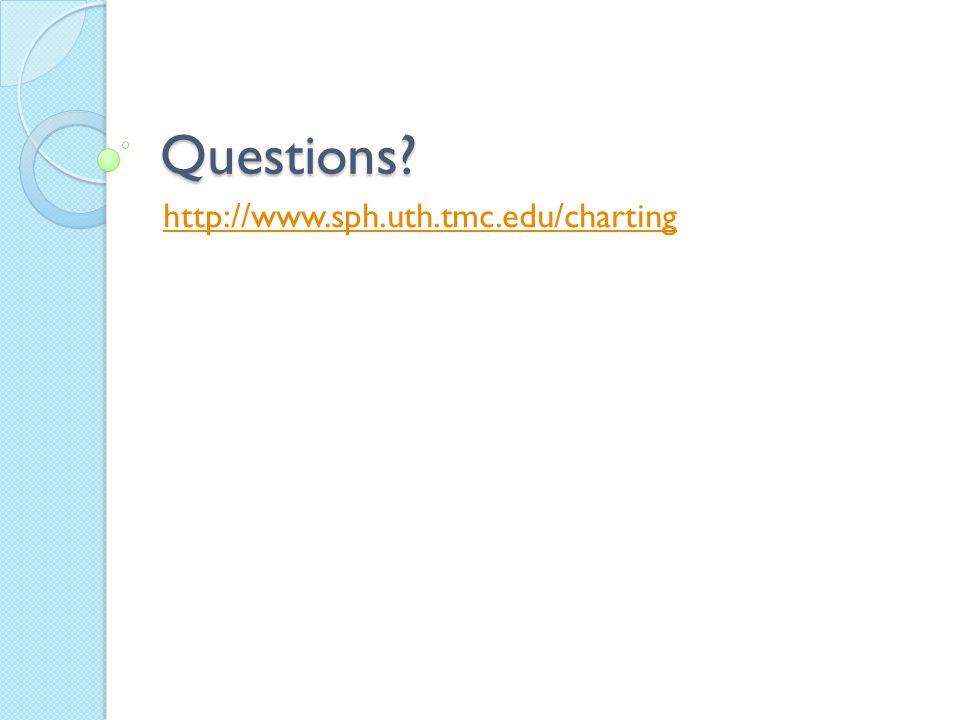 Questions? http://www.sph.uth.tmc.edu/charting