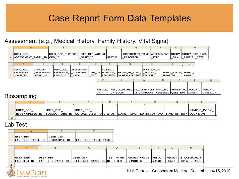 HLA Genetics Consortium Meeting, December 14-15, 2010 Case Report Form Data Templates Assessment (e.g., Medical History, Family History, Vital Signs) Biosampling Lab Test