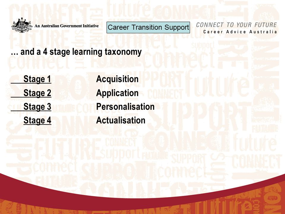 … and a 4 stage learning taxonomy Stage 1 Acquisition Stage 2 Application Stage 3 Personalisation Stage 4 Actualisation Career Transition Support