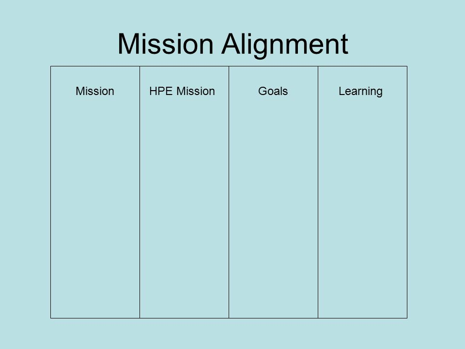 Mission Alignment MissionHPE MissionGoalsLearning