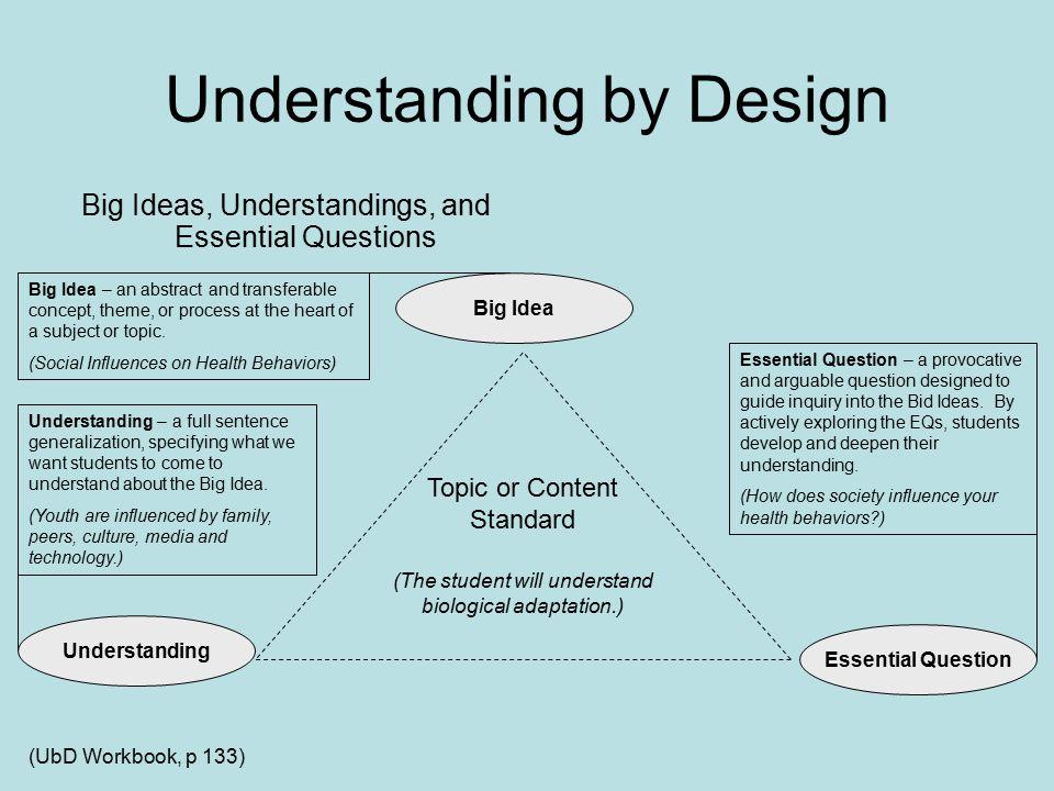 Understanding by Design Big Ideas, Understandings, and Essential Questions (UbD Workbook, p 133) Big Idea Essential Question Understanding Topic or Co