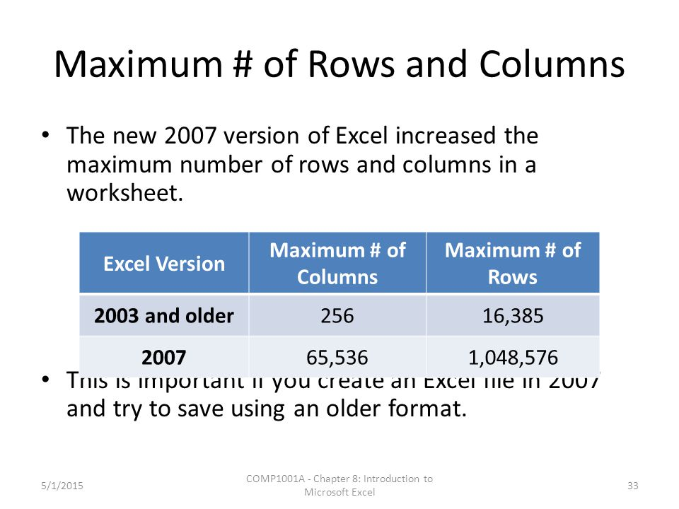 Maximum # of Rows and Columns The new 2007 version of Excel increased the maximum number of rows and columns in a worksheet.