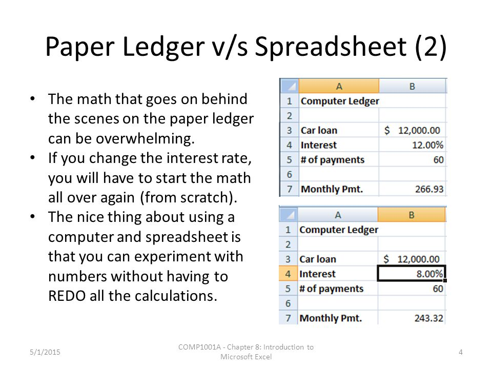 Paper Ledger v/s Spreadsheet (2) The math that goes on behind the scenes on the paper ledger can be overwhelming. If you change the interest rate, you