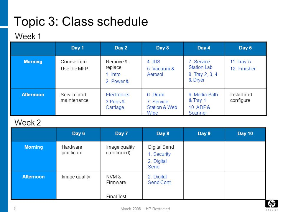 March 2008 -- HP Restricted 5 Topic 3: Class schedule Day 1Day 2Day 3Day 4Day 5 MorningCourse Intro Use the MFP Remove & replace: 1.