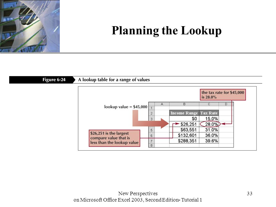 XP New Perspectives on Microsoft Office Excel 2003, Second Edition- Tutorial 1 33 Planning the Lookup