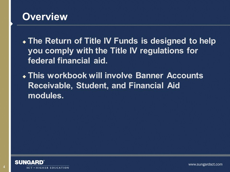 5 Objectives u Objectives for this course include: n set up forms related to the operation of the Title IV return of funds n identify Title IV recipients who have formally withdrawn or are no longer in attendance n determine the amount of Title IV aid that should be returned to the Title IV program by the institution and/or the student n return Title IV credits or authorizations