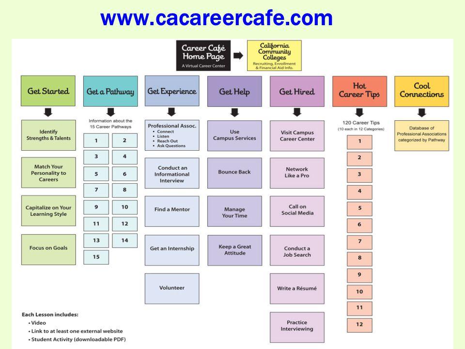www.cacareercafe.com