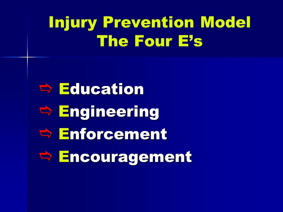 Injury Prevention Model The Four E's  Education  Engineering  Enforcement  Encouragement