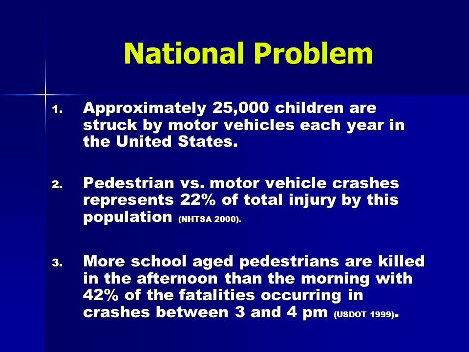 National Problem 1.