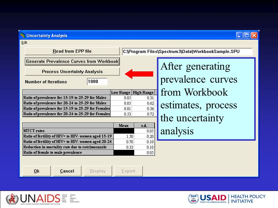 After generating prevalence curves from Workbook estimates, process the uncertainty analysis