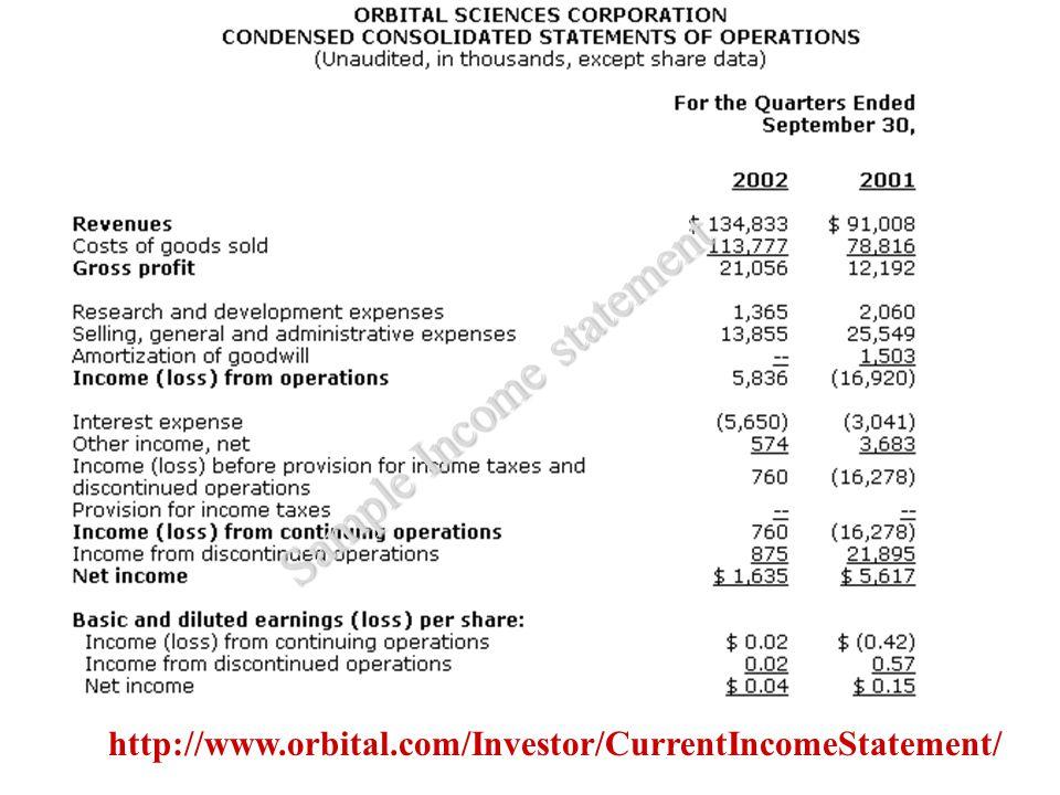 http://www.orbital.com/Investor/CurrentIncomeStatement/ Sample Income statement