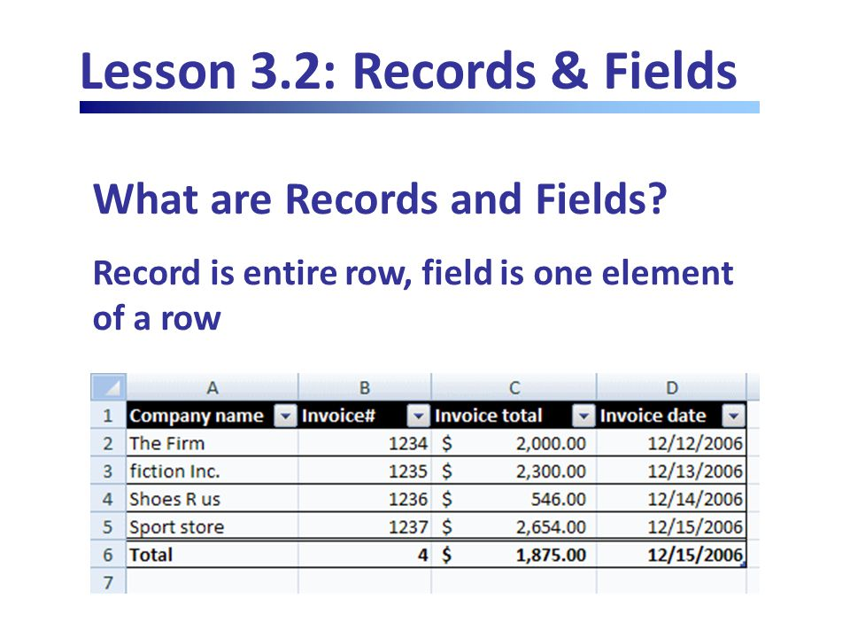 Lesson 3.2: Records & Fields What are Records and Fields.