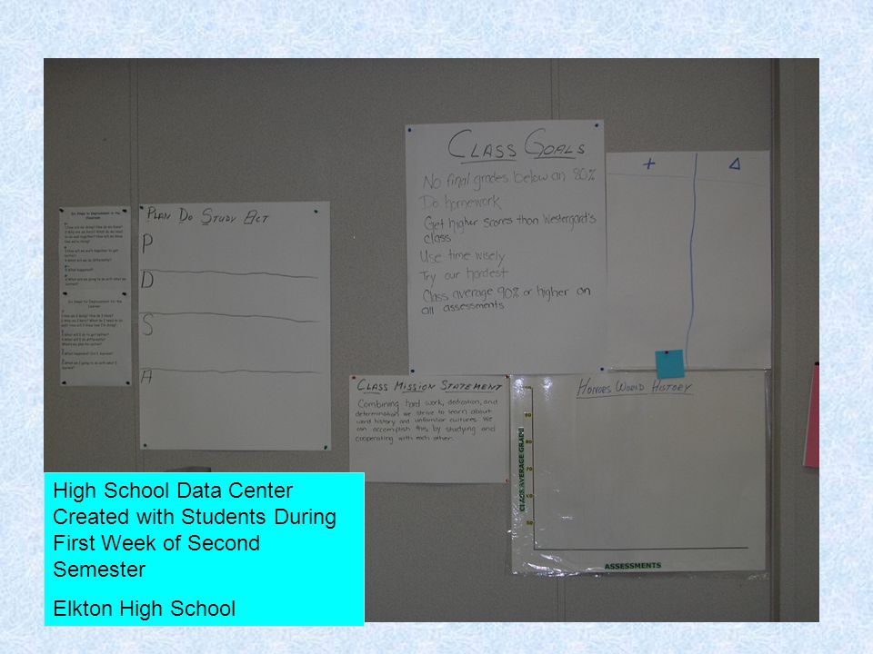 High School Data Center Created with Students During First Week of Second Semester Elkton High School