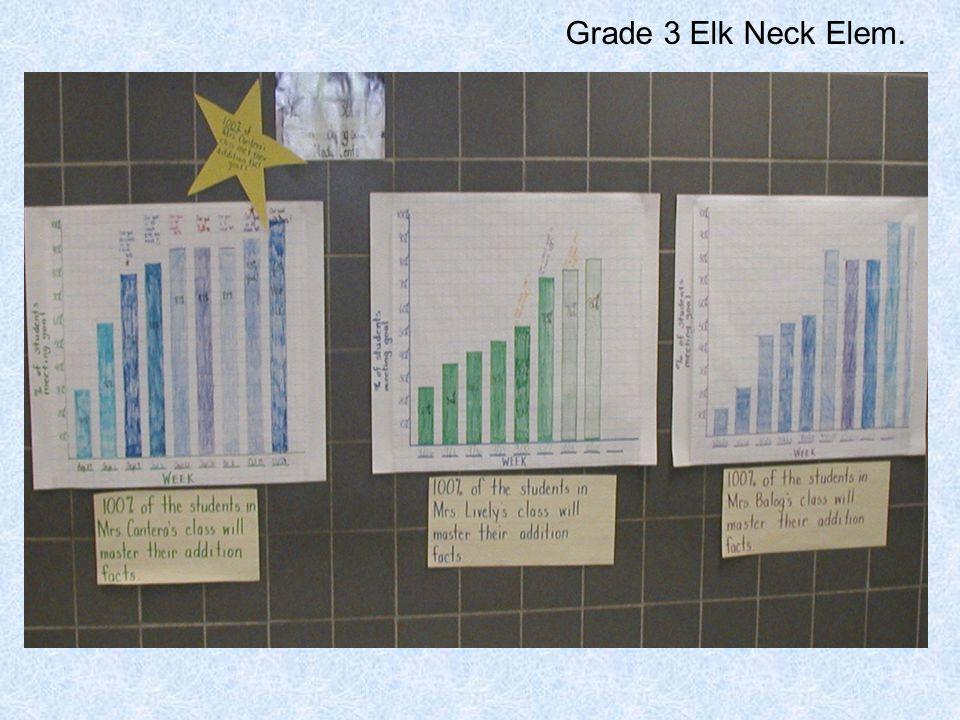 Grade 3 Elk Neck Elem.