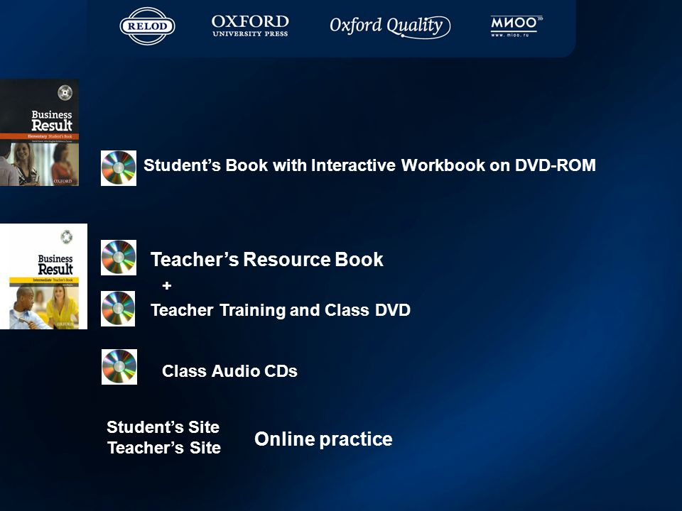 Student's Book with Interactive Workbook on DVD-ROM Class Audio CDs Student's Site Teacher's Site Online practice Teacher's Resource Book Teacher Trai