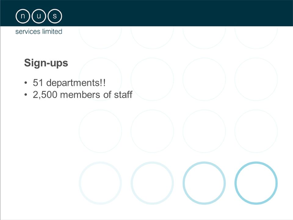 Sign-ups 51 departments!! 2,500 members of staff
