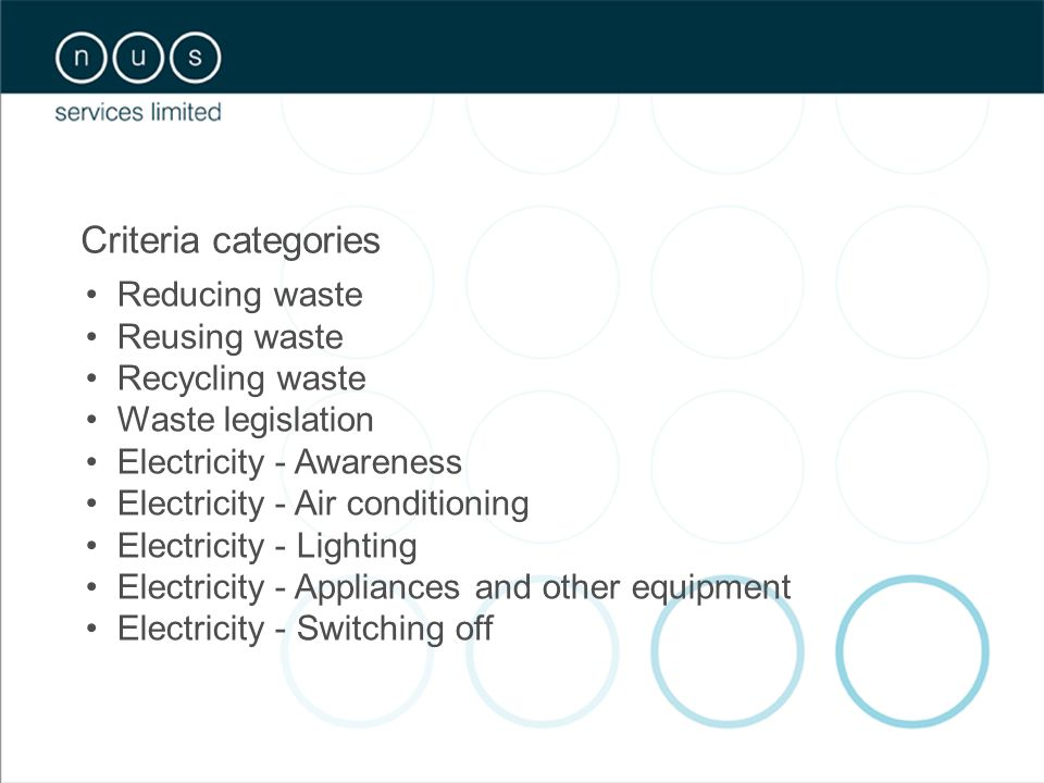Criteria categories Reducing waste Reusing waste Recycling waste Waste legislation Electricity - Awareness Electricity - Air conditioning Electricity - Lighting Electricity - Appliances and other equipment Electricity - Switching off