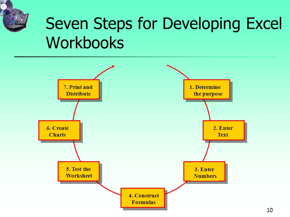 10 Seven Steps for Developing Excel Workbooks 1. Determine the purpose 7.