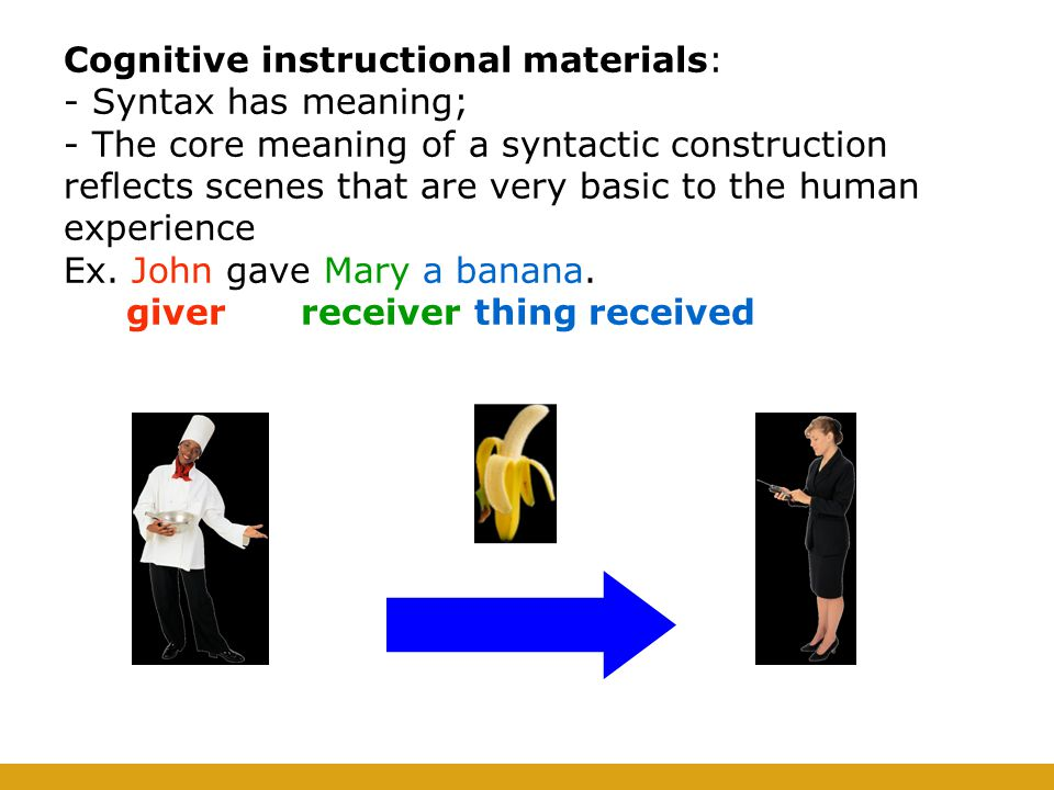 Cognitive instructional materials: - Syntax has meaning; - The core meaning of a syntactic construction reflects scenes that are very basic to the human experience Ex.