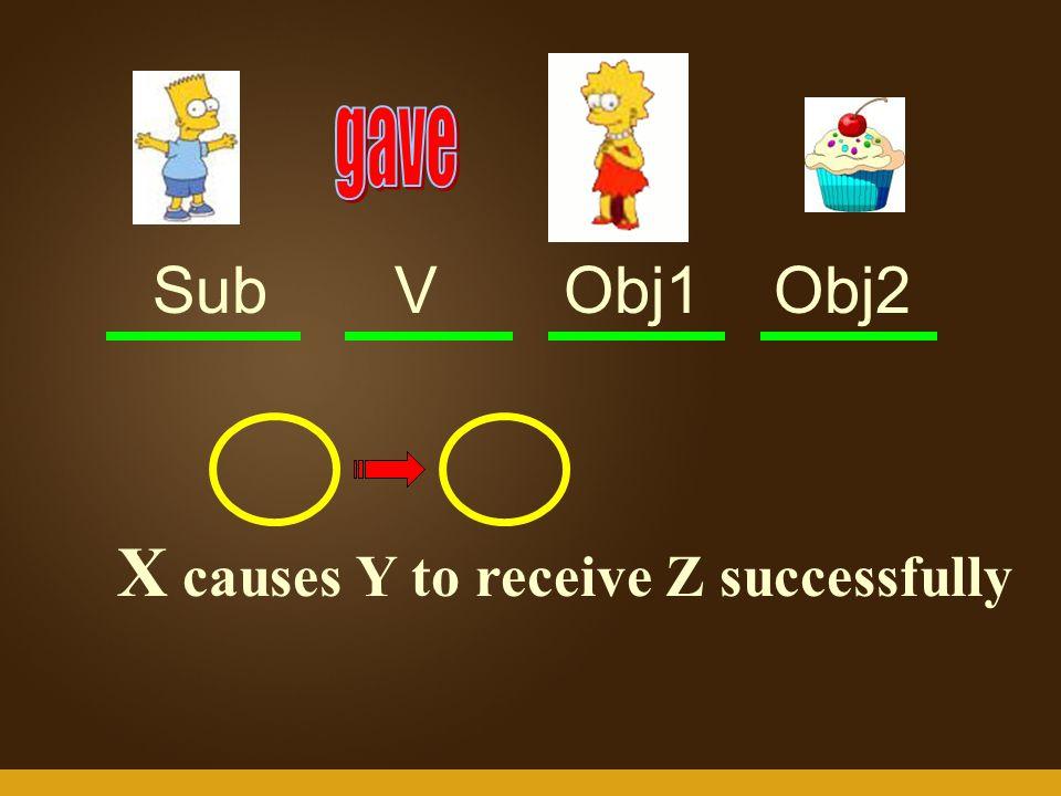 Sub V Obj1 Obj2 X causes Y to receive Z successfully