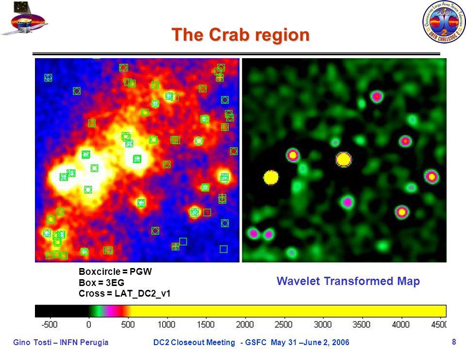 Gino Tosti – INFN Perugia8DC2 Closeout Meeting - GSFC May 31 –June 2, 2006 The Crab region Boxcircle = PGW Box = 3EG Cross = LAT_DC2_v1 Wavelet Transformed Map