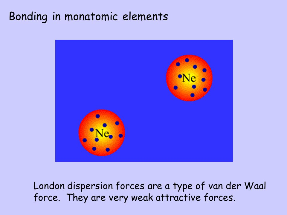 """Bonding in monatomic elements The electrons in an atom """"wobble"""" and become unevenly distributed causing one side of the atom becomes slightly negative"""