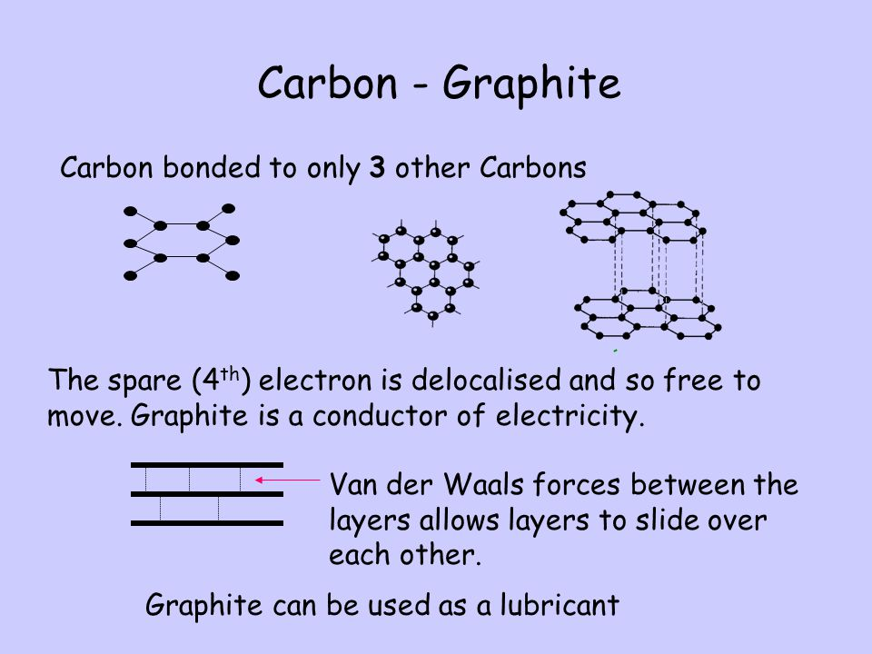 Covalent Network Elements Carbon - diamond m.p.'s C > 3642 o C It is high because many covalent bonds have to be broken. Diamond has a covalent networ