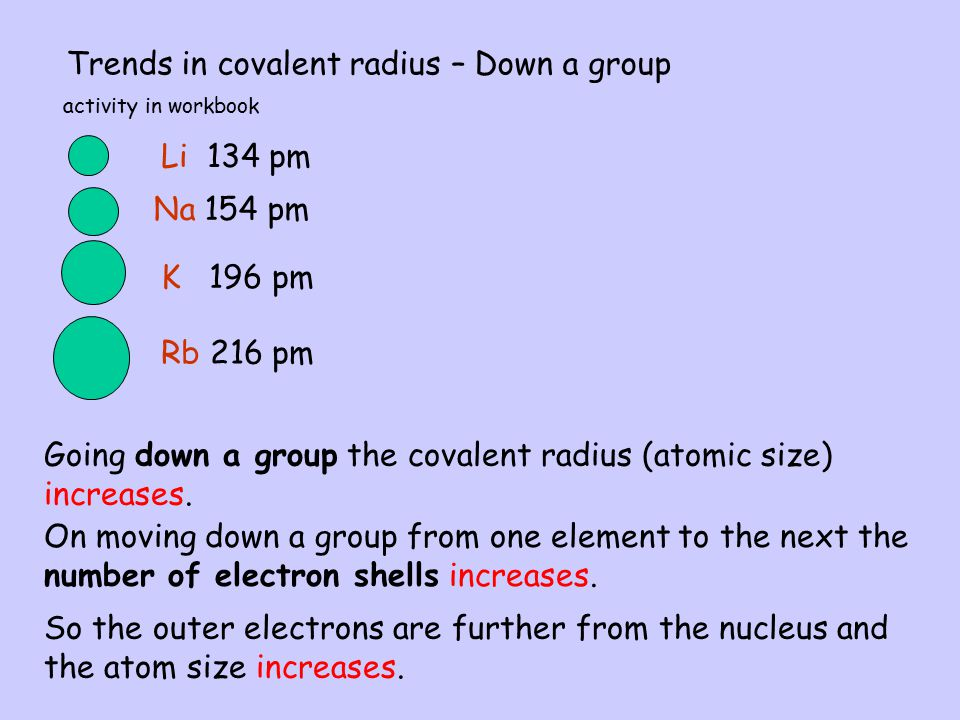 Na 154 pm, Mg 145 pm, Al 130 pm, Si 117 pm, P 110 pm, S 102 pm Trends in covalent radius - Across a period Why? Going across a period the nuclear char