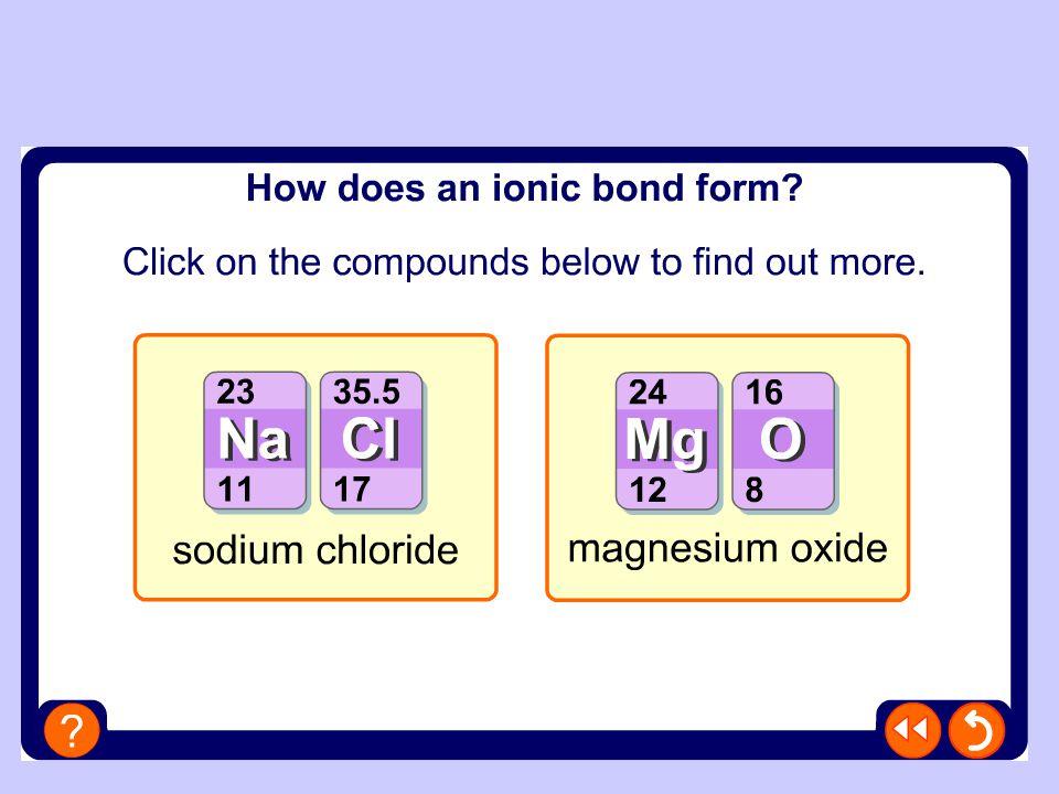 ElementAtom electron arrangement Ion electron arrangement Ion symbol Mg2)8)22)8Mg 2+ Complete for sodium, chlorine, bromine, oxygen, aluminium and nit