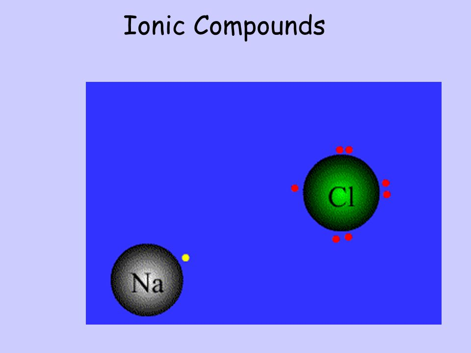 NaCl The attraction between positive and negative ions holds the compound together. The electrostatic attraction between positive and negative ions is