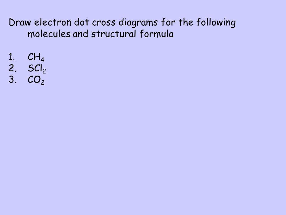 Molecular Compounds Write formula for the following compounds: carbon monoxide, sulphur trioxide, carbon tetrafluoride, dinitrogen tetraoxide, phospho