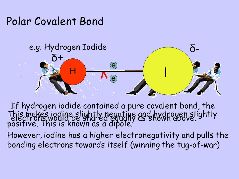 Polar Covalent Bond A polar covalent bond is a bond formed when the shared pair of electrons in a covalent bond are not shared equally. This is due to