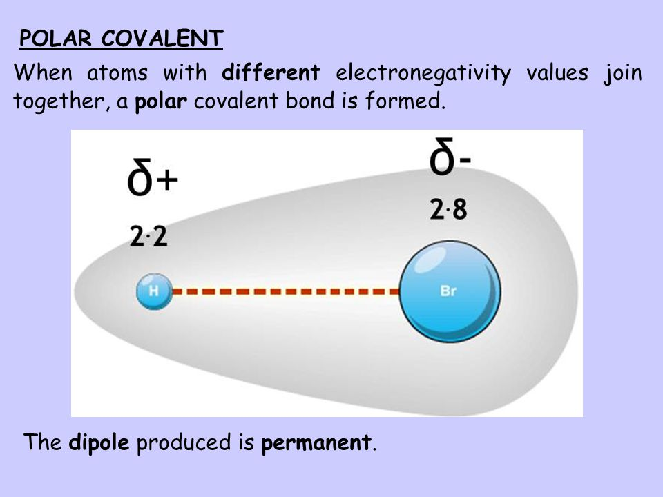 PURE COVALENT (OR NON-POLAR COVALENT) A pure covalent bond is formed when the atoms involved in the bond have an equal share of the bonding electrons.