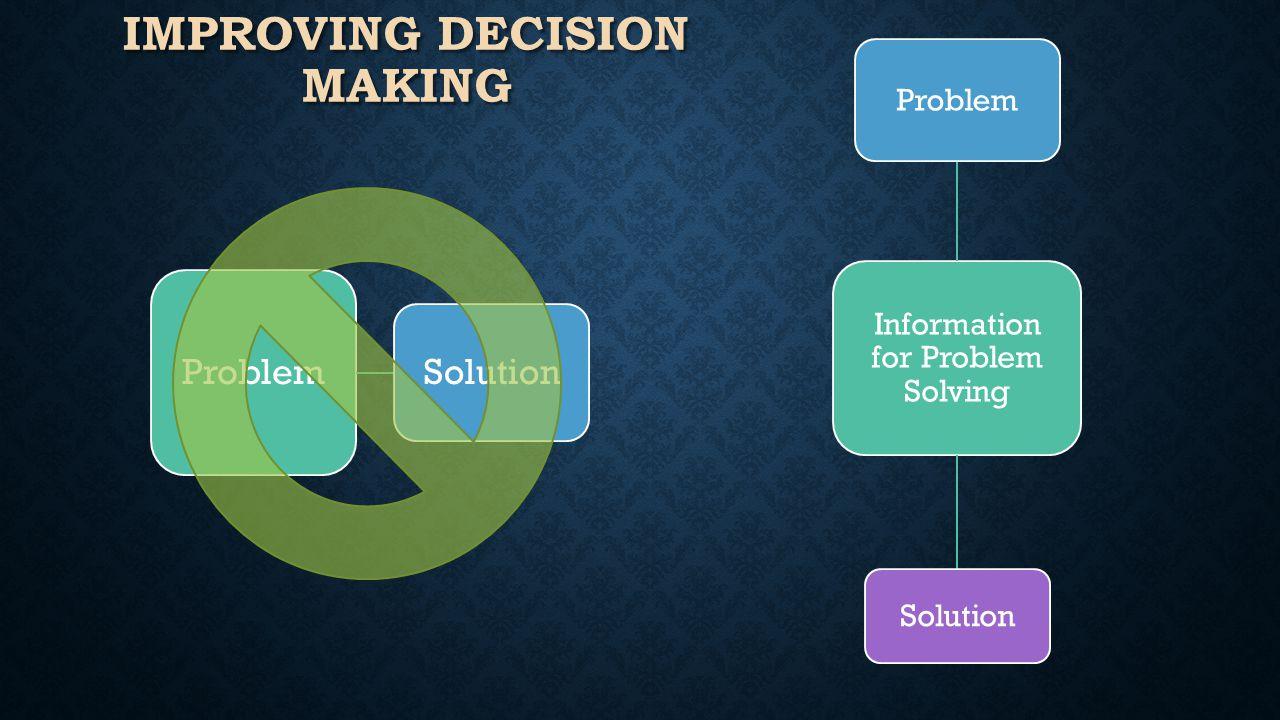 Problem Solution IMPROVING DECISION MAKING Information for Problem Solving Problem Solution