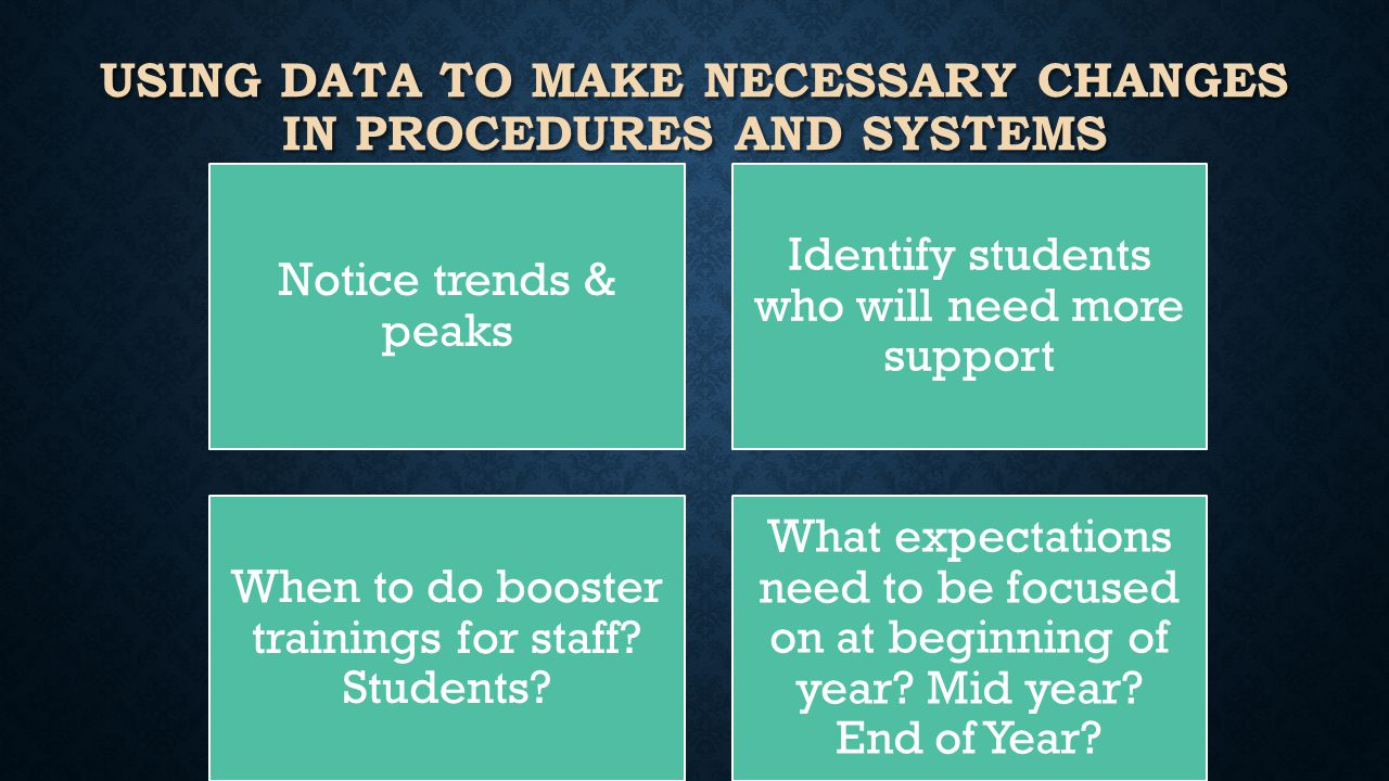 USING DATA TO MAKE NECESSARY CHANGES IN PROCEDURES AND SYSTEMS Notice trends & peaks Identify students who will need more support When to do booster trainings for staff.