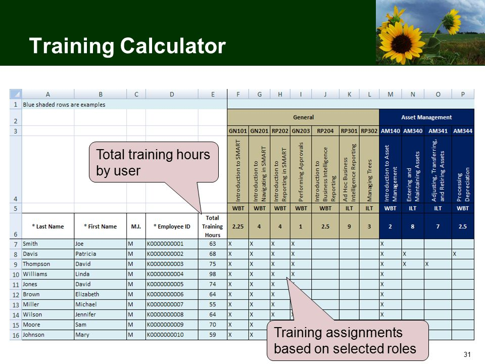 31 Training Calculator Total training hours by user Training assignments based on selected roles