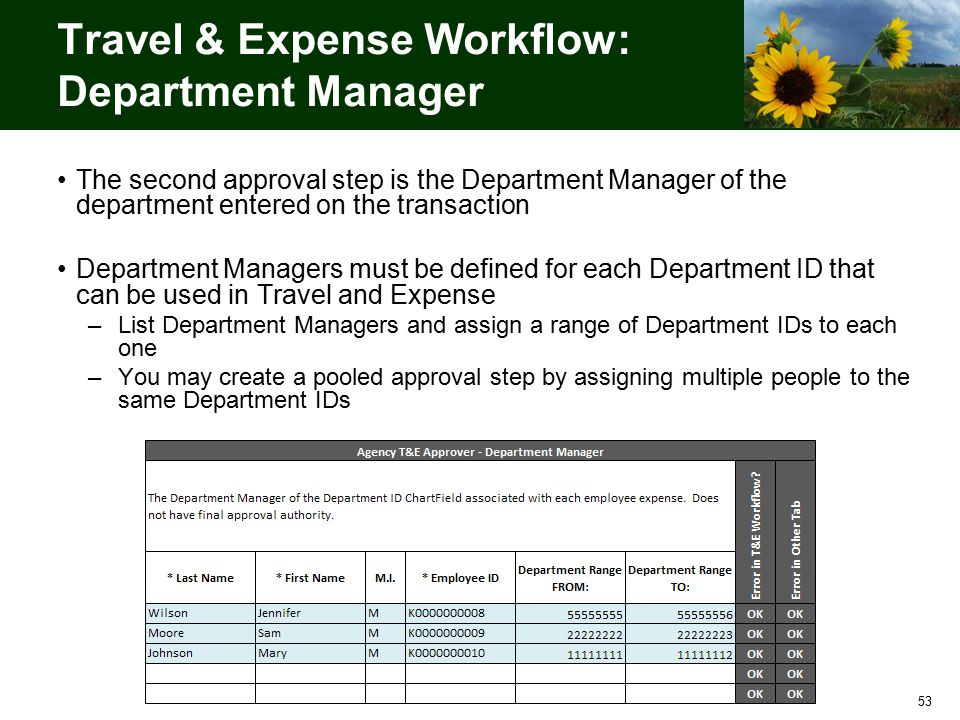 53 Travel & Expense Workflow: Department Manager The second approval step is the Department Manager of the department entered on the transaction Department Managers must be defined for each Department ID that can be used in Travel and Expense –List Department Managers and assign a range of Department IDs to each one –You may create a pooled approval step by assigning multiple people to the same Department IDs