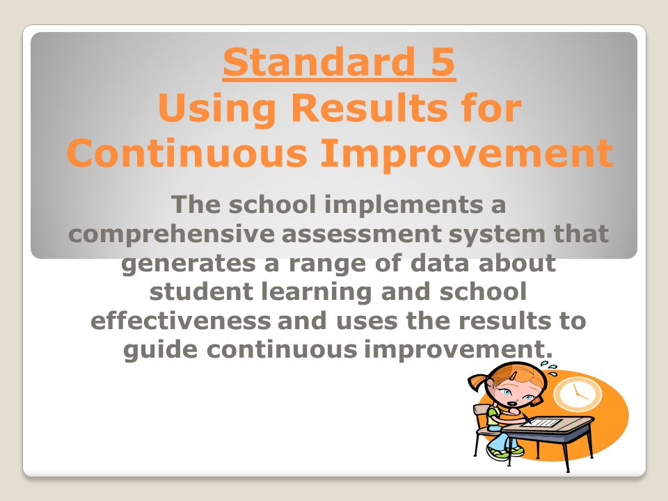 Standard 5 Using Results for Continuous Improvement The school implements a comprehensive assessment system that generates a range of data about student learning and school effectiveness and uses the results to guide continuous improvement.