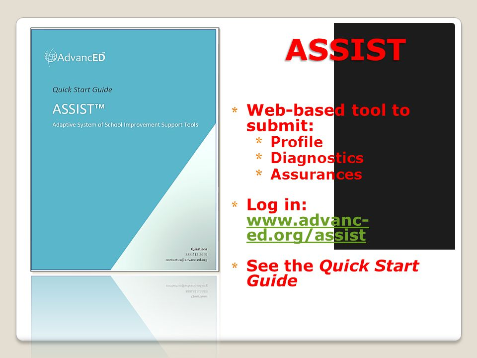ASSIST * Web-based tool to submit: * Profile * Diagnostics * Assurances * Log in: www.advanc- ed.org/assist www.advanc- ed.org/assist * See the Quick Start Guide