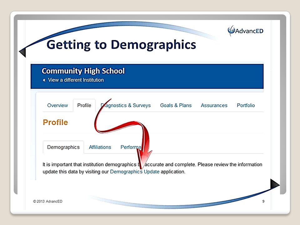 Getting to Demographics