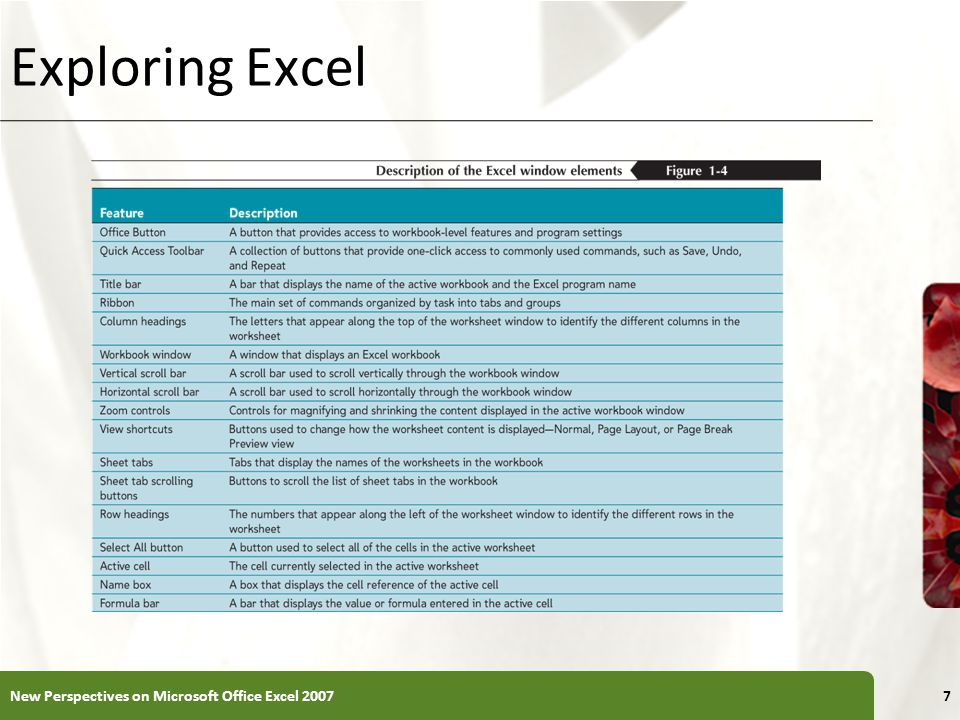Editing Your Work New Perspectives on Microsoft Office Excel 200738