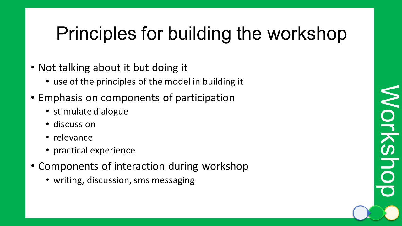 Workshop Principles for building the workshop Not talking about it but doing it use of the principles of the model in building it Emphasis on components of participation stimulate dialogue discussion relevance practical experience Components of interaction during workshop writing, discussion, sms messaging