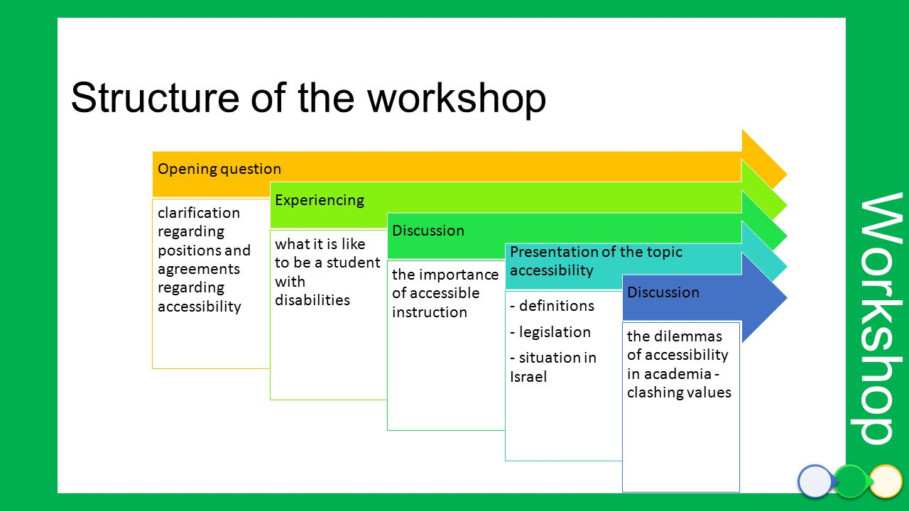 Workshop Structure of the workshop Opening question clarification regarding positions and agreements regarding accessibility Experiencing what it is l
