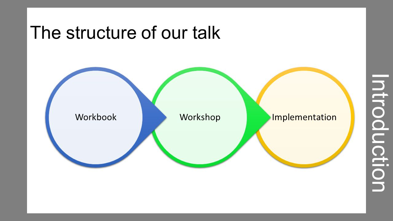 The structure of our talk ImplementationWorkshopWorkbook Introduction