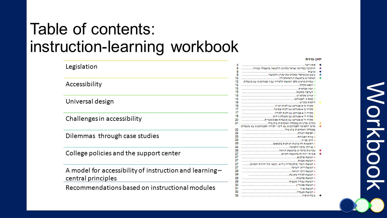 Table of contents: instruction-learning workbook Workbook Legislation Accessibility Universal design Challenges in accessibility Dilemmas through case