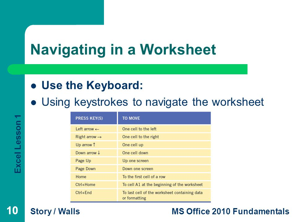 Excel Lesson 1 Story / WallsMS Office 2010 Fundamentals 10 Navigating in a Worksheet Use the Keyboard: Using keystrokes to navigate the worksheet 10