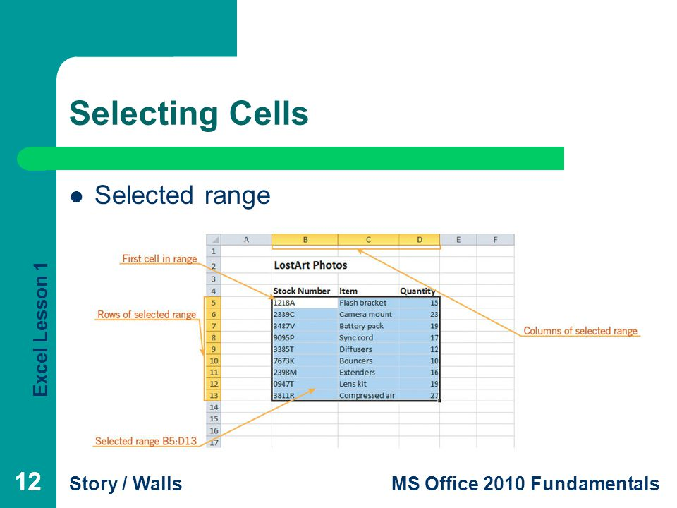 Excel Lesson 1 Story / WallsMS Office 2010 Fundamentals 12 Selecting Cells 12 Selected range